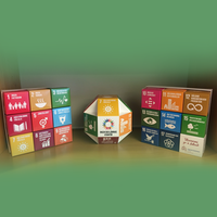 Studiematerial kring globala målen